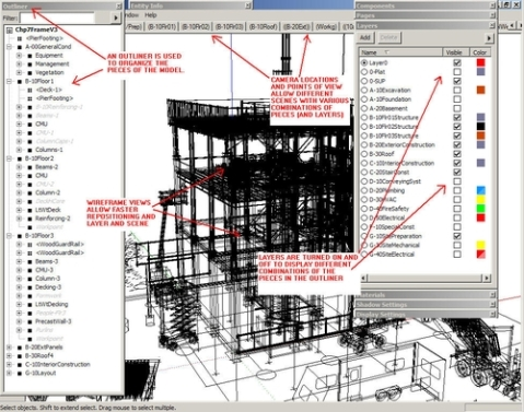 Organizing the model in SketchUp
